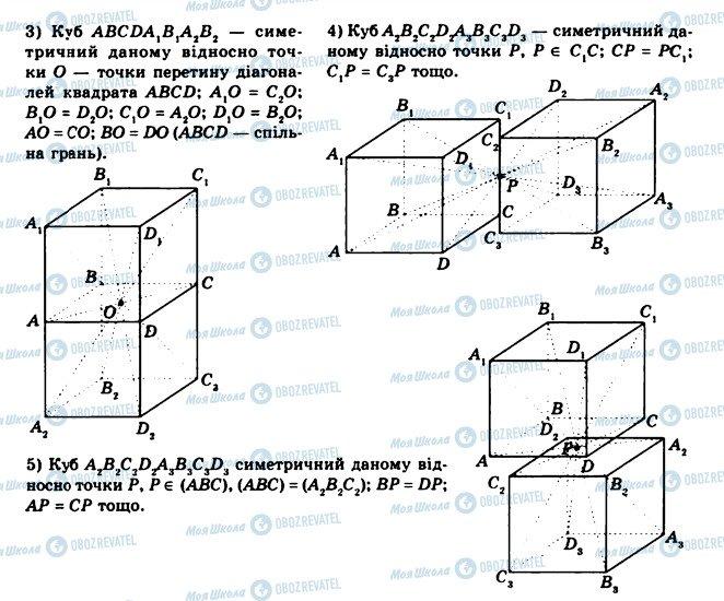 ГДЗ Геометрія 11 клас сторінка 15