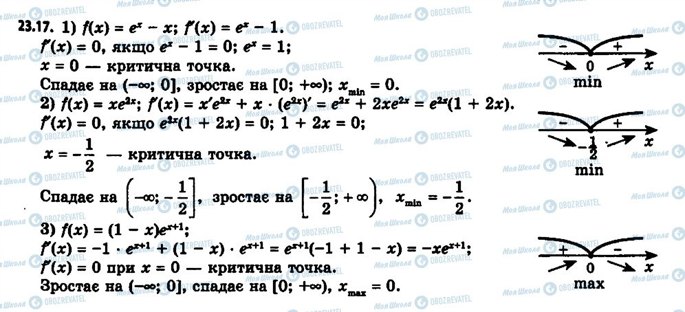 ГДЗ Алгебра 11 класс страница 17
