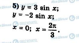 ГДЗ Алгебра 11 клас сторінка 21