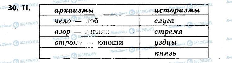 ГДЗ Російська мова 6 клас сторінка 30
