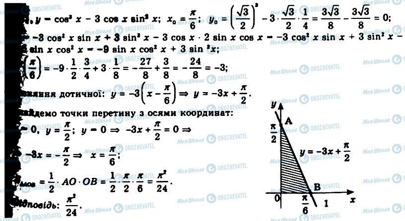 ГДЗ Алгебра 11 клас сторінка 651