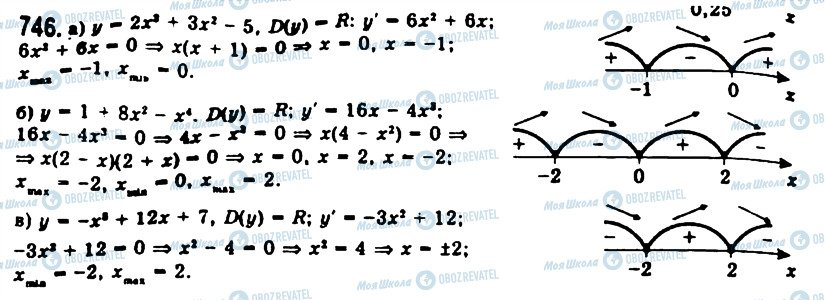 ГДЗ Алгебра 11 клас сторінка 746