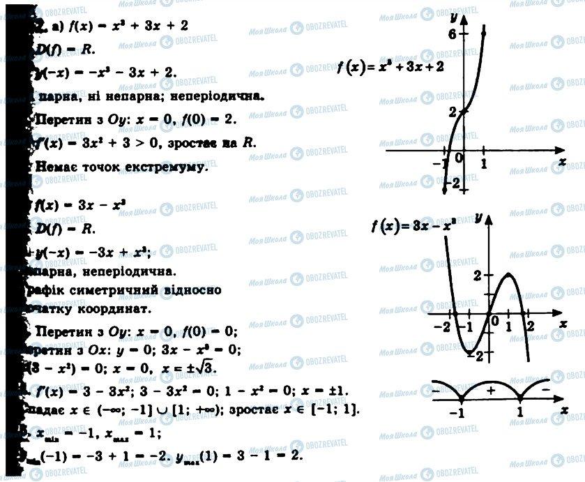 ГДЗ Алгебра 11 клас сторінка 752