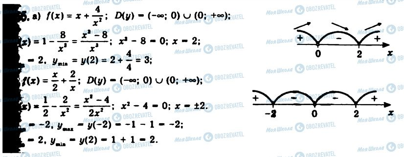 ГДЗ Алгебра 11 класс страница 755