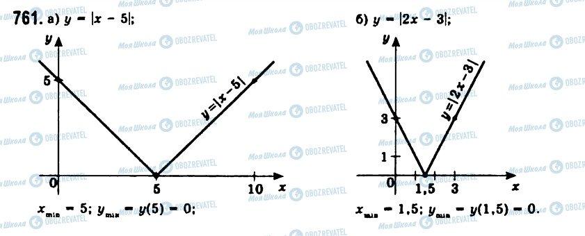ГДЗ Алгебра 11 клас сторінка 761