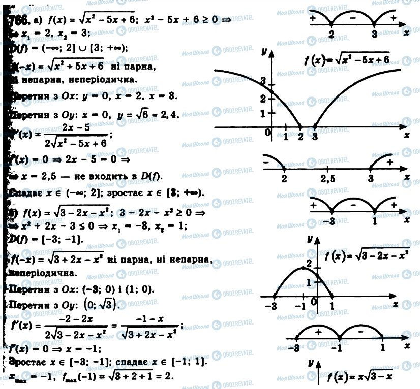 ГДЗ Алгебра 11 клас сторінка 766