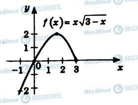 ГДЗ Алгебра 11 клас сторінка 767