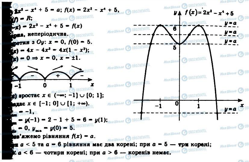 ГДЗ Алгебра 11 клас сторінка 772