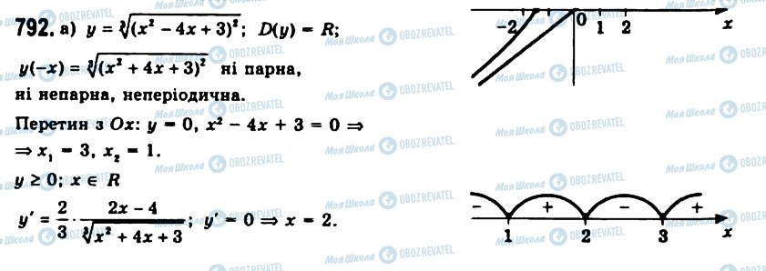 ГДЗ Алгебра 11 клас сторінка 792