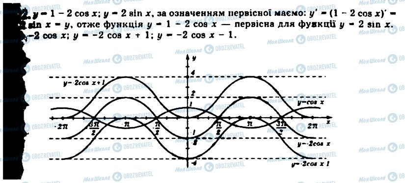 ГДЗ Алгебра 11 клас сторінка 922