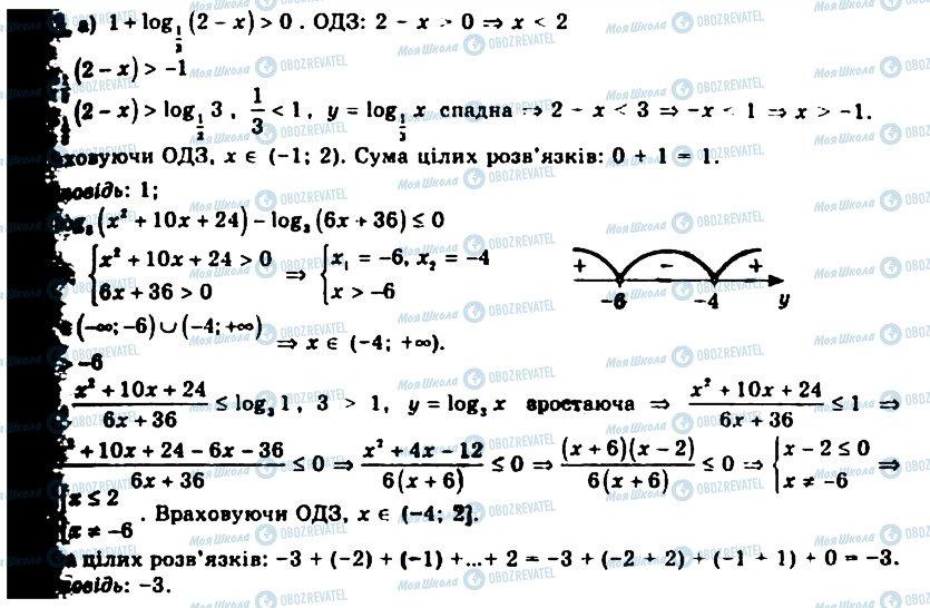 ГДЗ Алгебра 11 клас сторінка 303
