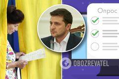 Владимир Зеленский обратился к украинцам перед выборами