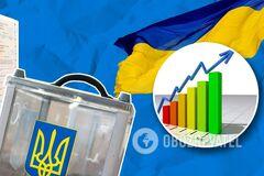 Кто в фаворитах предвыборной гонки на местных выборах Украины: беспрецедентные цифры и новые лица