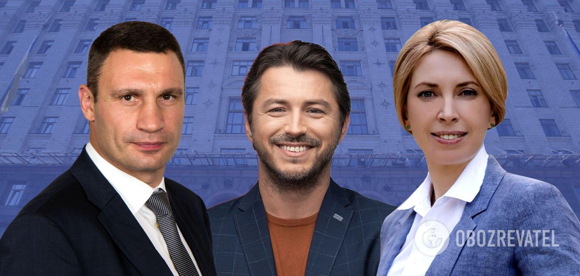 Вибори мера Києва відбудуться 25 жовтня 2020 року