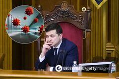 Личный котел президента: почему больше нет пиара на коронавирусе