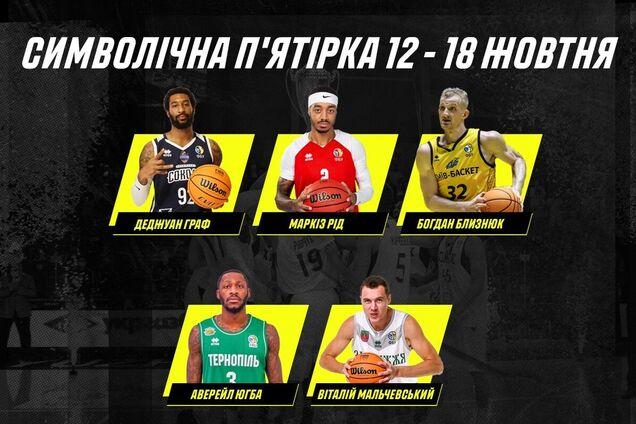 Стали известны лучшие игроки второй недели Суперлиги Париматч