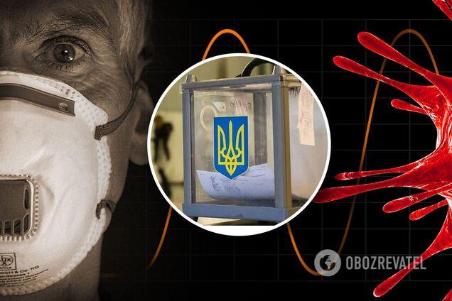 Введут ли карантин в Украине после выборов 25 октября: источник рассказал о пяти сценариях