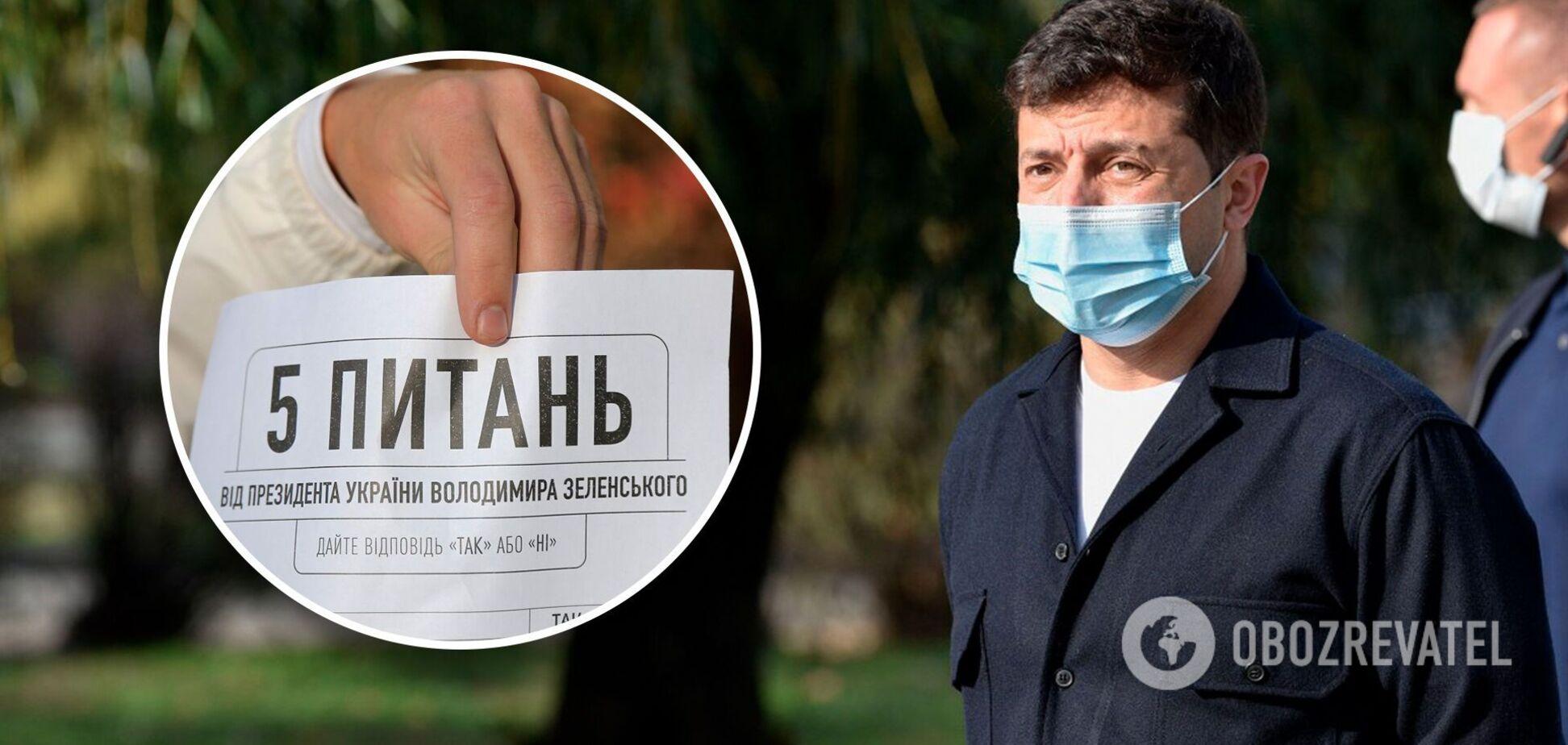 Опитування від Зеленського почалось хвилею порушень: українці розповіли про головні проблеми