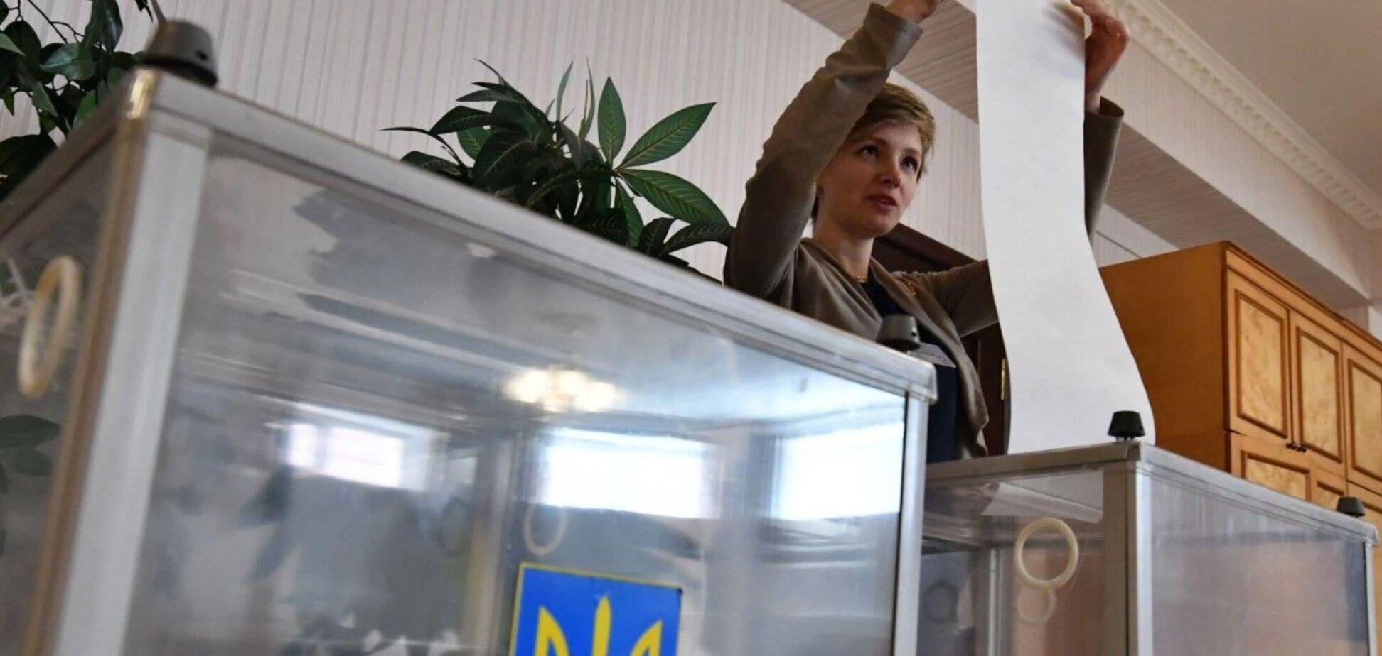 Екзитполи на виборах мера Черкас