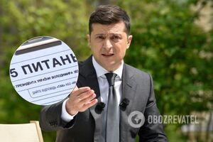 Поражение 'Слуг народа' говорит о закате популизма в Украине?