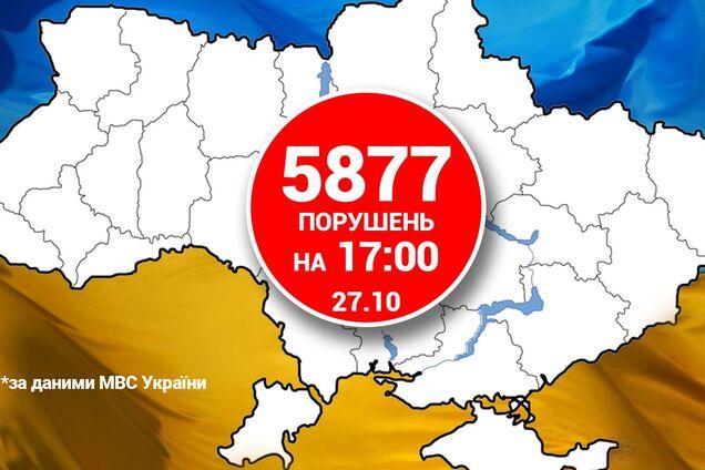 Нарушения на местных выборах в Украине: что происходило на избирательных участках. Фото и видео