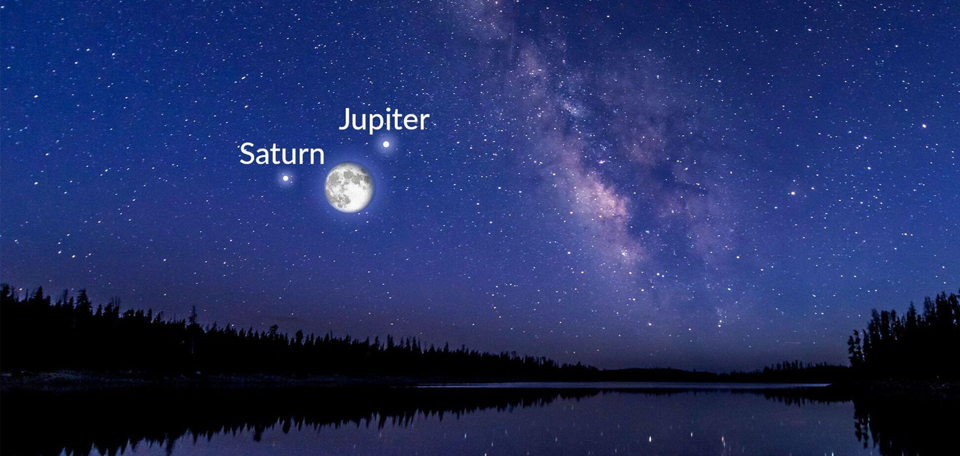 Юпітер і Сатурн при зближенні будуть нагадувати подвійну планету