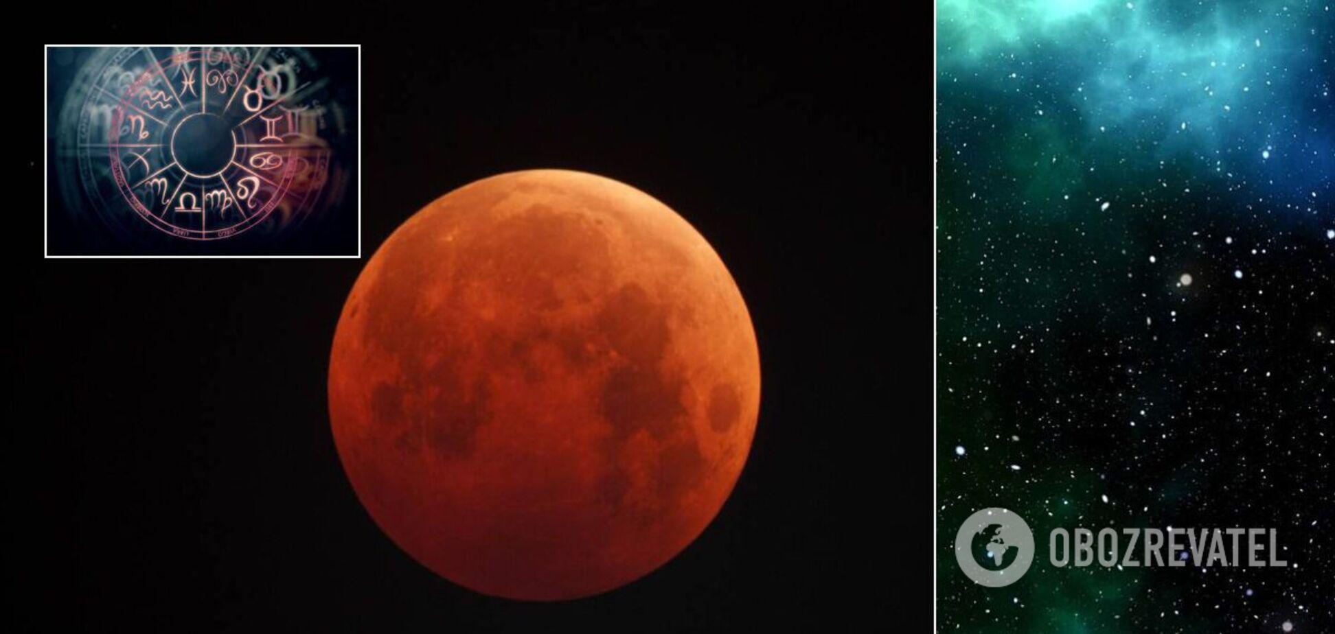 Місячне затемнення 2020