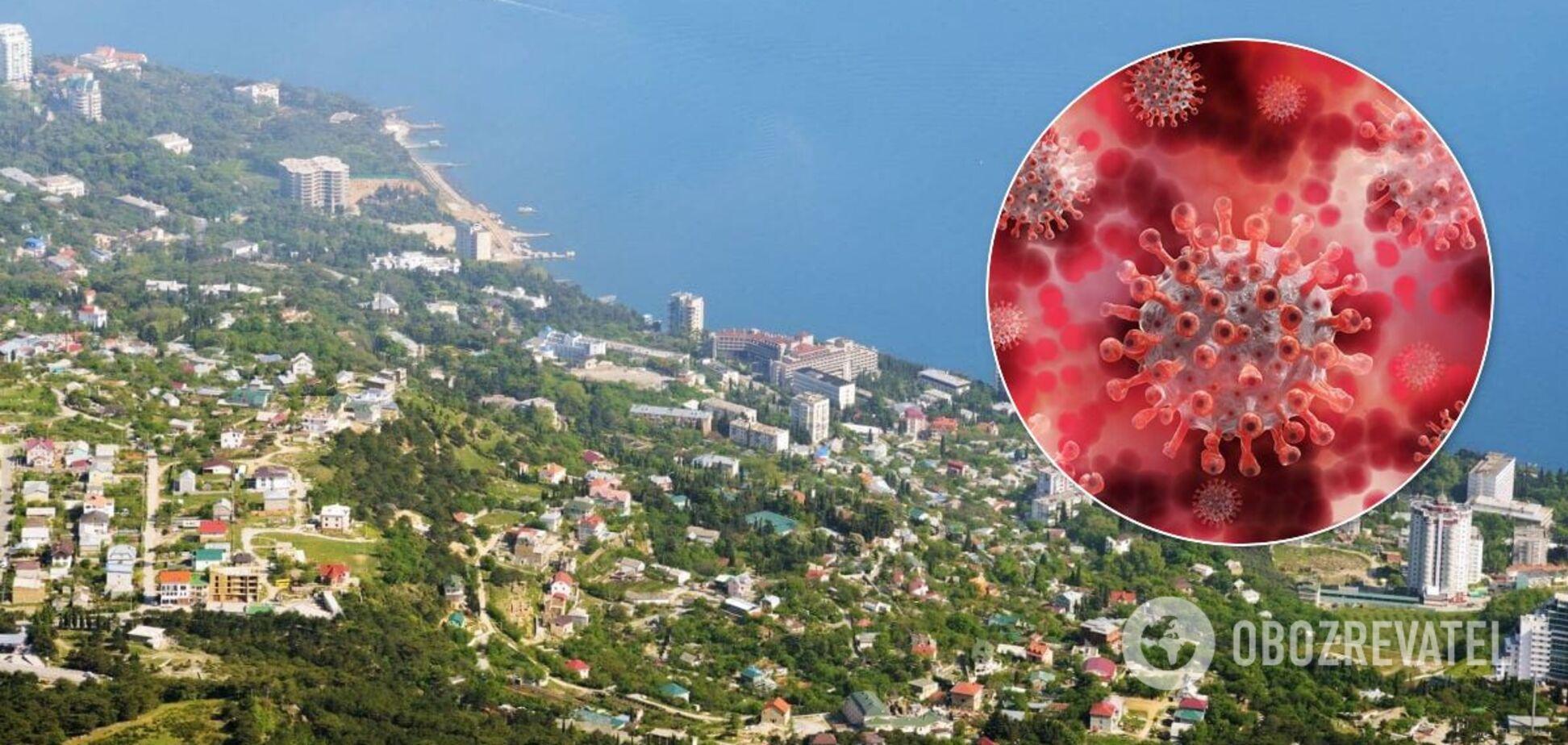 У Криму не вистачає ліків і лікарів, ситуація з COVID-19 складна, – Чийгоз