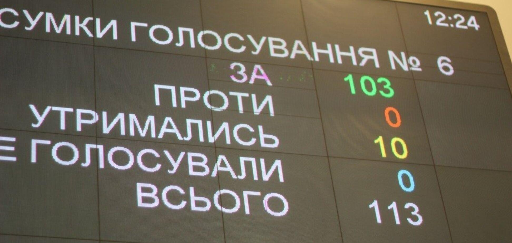 Депутати Дніпра проголосували бюджет-2021