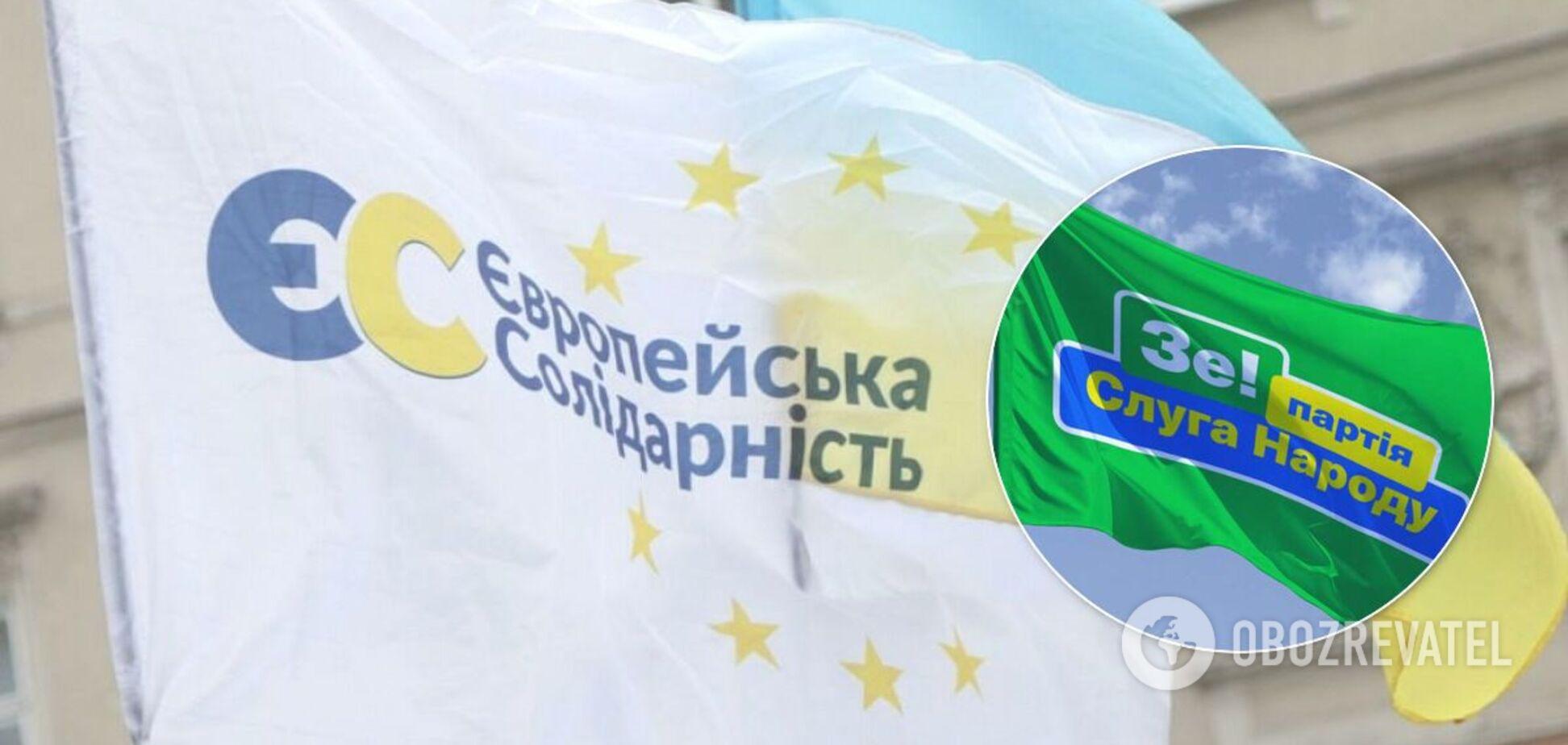 'Європейська солідарність', 'Слуга народу' та ОПЗЖ конкурують за лідерство у парламенті– соціологи