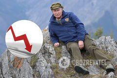 Путин в панике и очень опасен