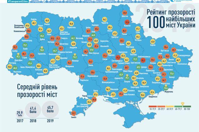 Рейтинг прозорості 100 найбільших міст України