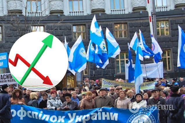 Украинцы перестали доверять профсоюзам