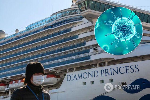 Двое украинцев, заразившихся коронавирусом на Diamond Princess, выздоровели