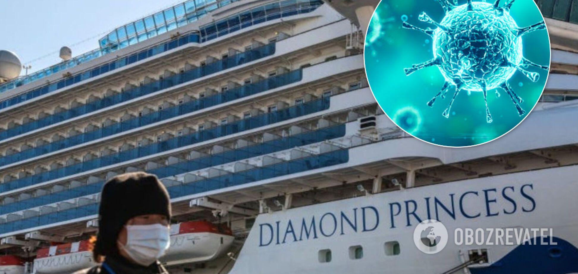 Зараженные на Diamond Princess украинцы победили коронавирус: подробности