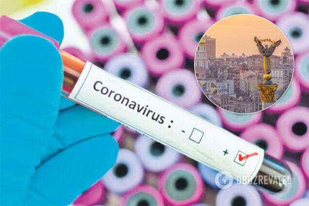 В Киеве ввели карантин из-за коронавируса. Иллюстрация