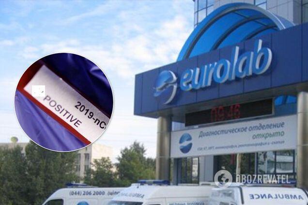 Клиника Eurolab скрыла положительные тесты на коронавирус