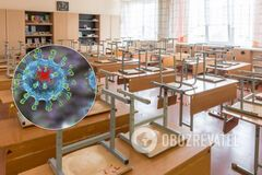 Почти 300 миллионов школьников не могут обучаться из-за коронавируса: названы страны
