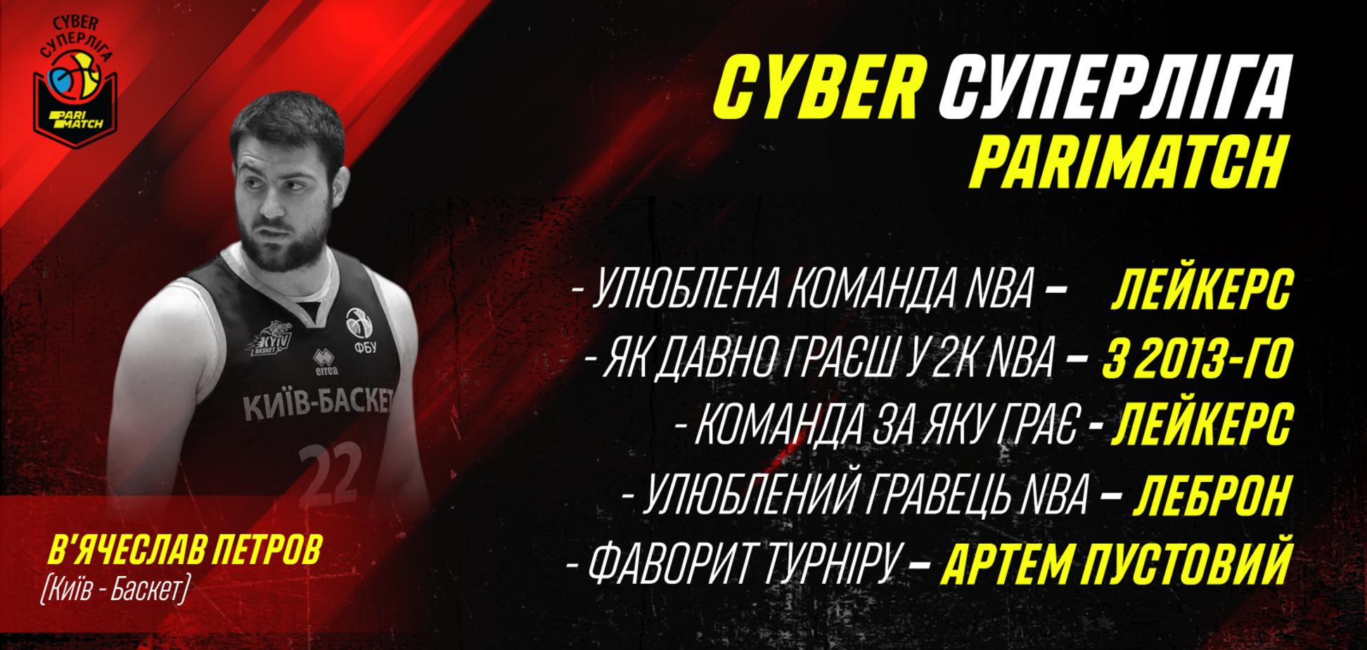 Cyber Суперліга Парі-Матч. Слово фіналістам
