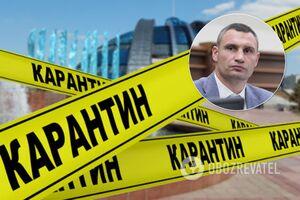 Когда в Киеве откроют ТРЦ: Кличко назвал условия