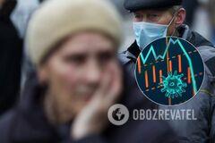 Когда мировая экономика оправится от пандемии COVID-19: в МВФ назвали дату