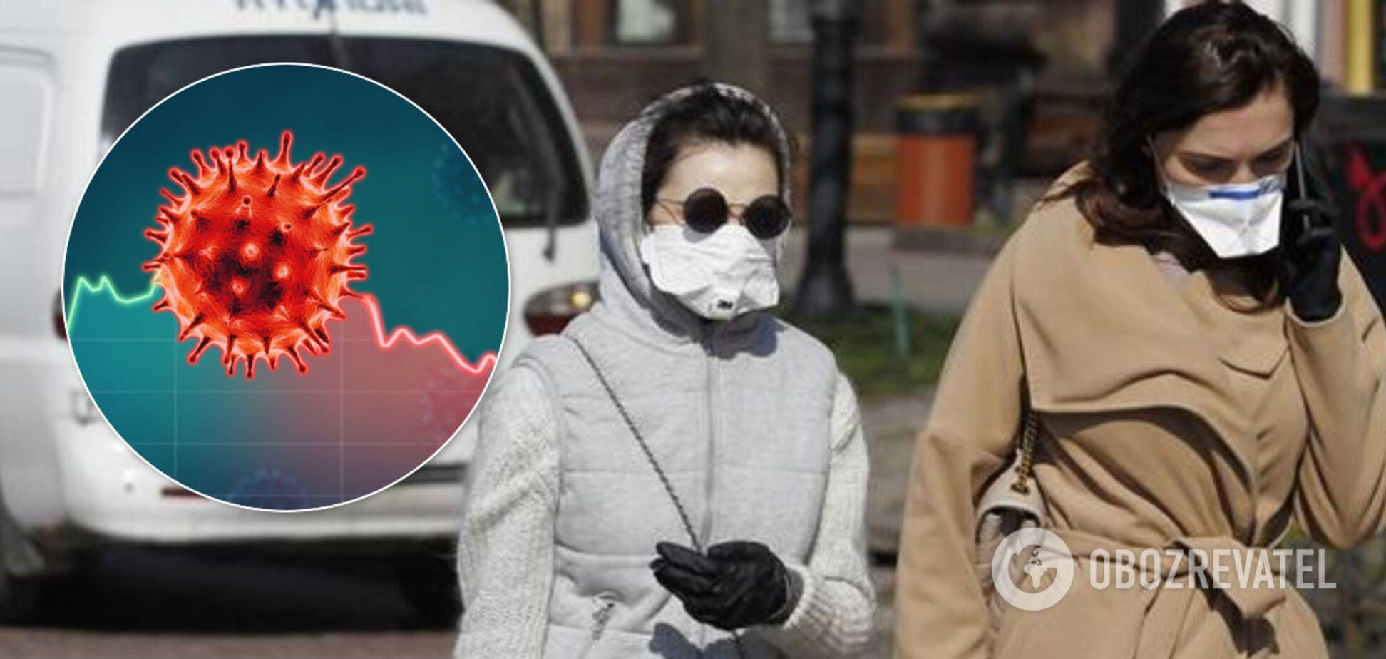 Пік COVID-19 в Україні ще попереду: науковці спрогнозували, коли пандемія піде на спад
