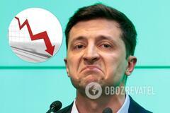 Электоральный рейтинг Зеленского упал ниже 40%, а Порошенко вырос: появились данные опроса