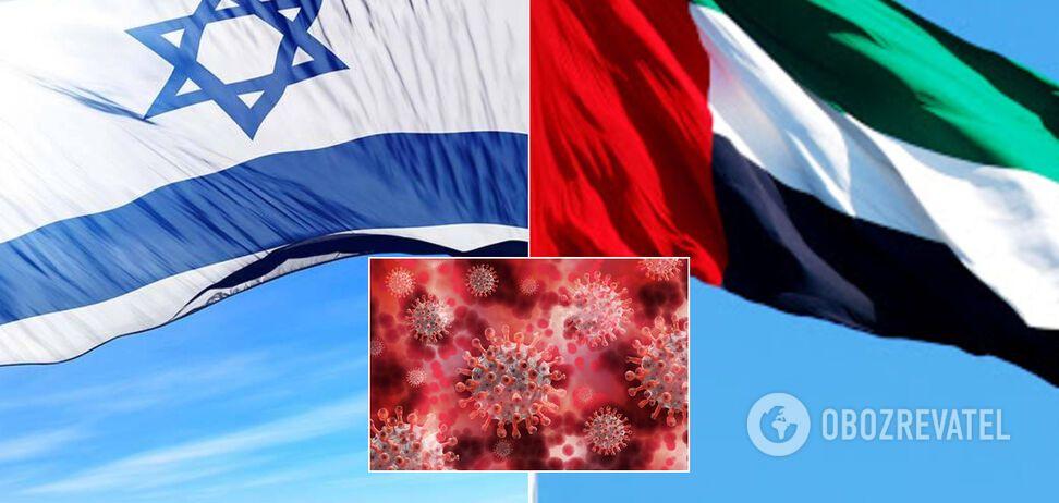 Ізраїль і ОАЕ об'єдналися проти COVID-19