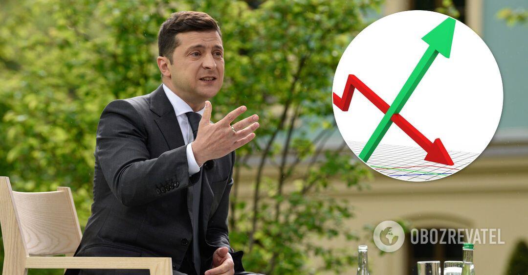 Зеленский теряет рейтинг