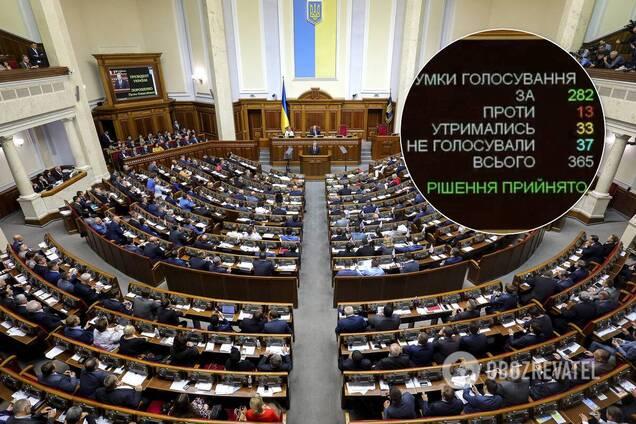 282 депутата проголосовали за ужесточение ответственности за ДТП в пьяном виде