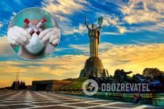 Коронавирус ударил по Киеву