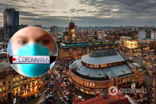 В Киеве подскочило количество случаев COVID-19. Иллюстрация