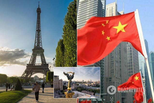 Украина может выиграть из-за противостояния Европы и Китая, – Иноземцев