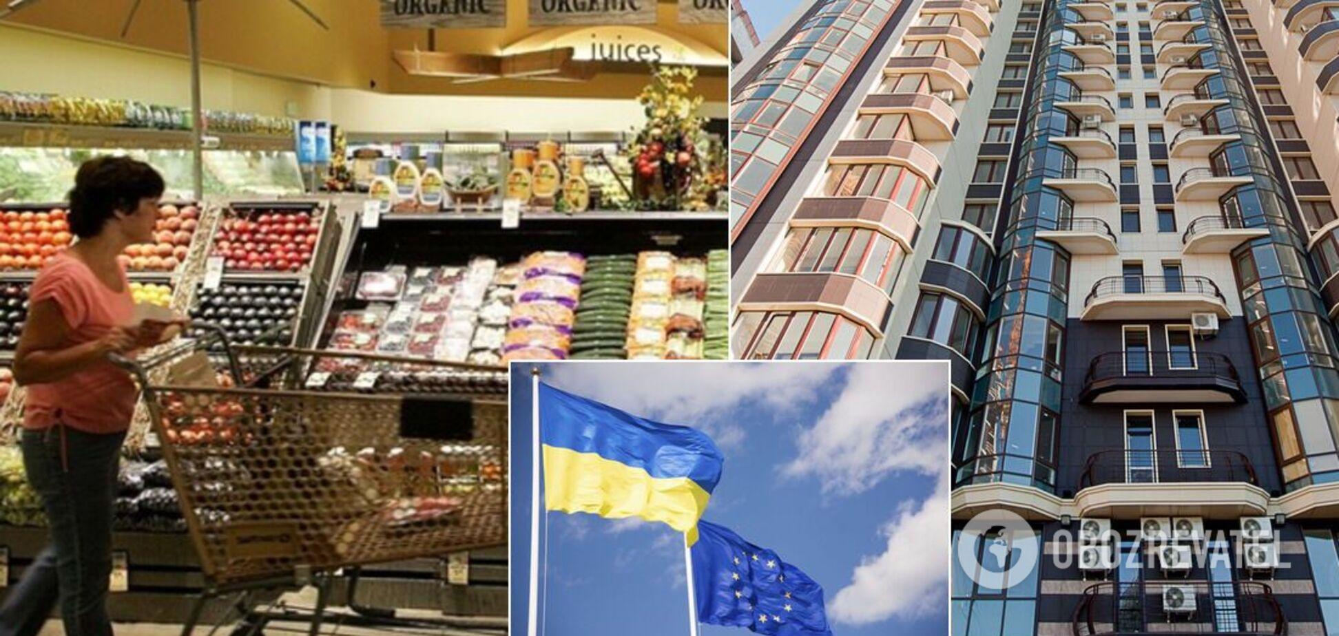 Цены в Украине и Европе